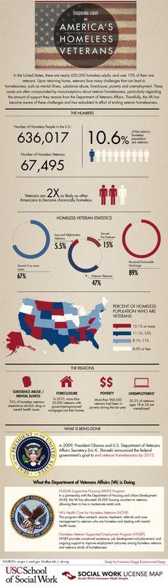 Shedding Light on America's Homeless Veterans[INFOGRAPHIC] #homeless #veterans