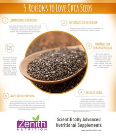 5 Reasons To Love Chia Seeds. Complete source of nutrition, the strongest seed on the block, like magic they geletinize in liquid, add to virtually anything, feel fuller, longer. Best supplements from Zenith Nutrition. Health Supplements. Nutritional Supplements. Health Infographics