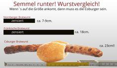 Die Coburger haben die längsten... Bratwürste!  Coburgers do have the longest.... bratwursts.