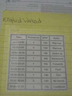 A good beginning eliptical workout.  I cross trained on a eliptical and burned 600 calories in an hour.  I was impressed!  Especially since I'm a runner.