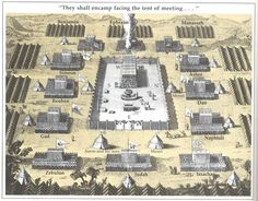 Tabernacle Mishkan encampment with 12 tribes diagram and layout.