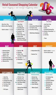 Get your Retail Seasonal Shopping Calendar here! Print your own Retail Seasonal Shopping Calendar and good luck shopping! Social Media Marketing Business, Marketing Plan, Internet Marketing, Content Marketing, Event Marketing, Mobile Marketing, Marketing Strategies, Inbound Marketing, Social Networks