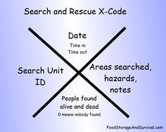 Search and Rescue X Code by FoodStorageAndSurvival