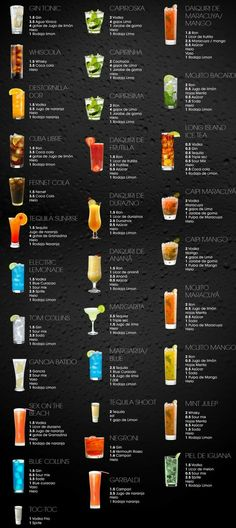 Alcohol Info Whiskey Mixed Drinks, Mixed Drinks Alcohol, Shot Ideas Alcohol, Alcohol Bar, Tequila Mixed Drinks, Party Drinks Alcohol, Tequila Shots, Alcohol Mixers, Alcoholic Drink Recipes