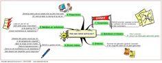 begrijpend lezen verwijswoorden - Google zoeken