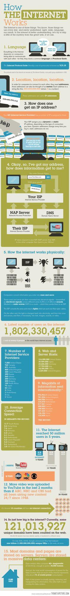 #SocialMedia en @ucentralbogota @ConexiónCentral #CCentral Así trabaja internet!
