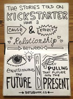 www.betabook.co Creative Studio, Relationship, Relationships