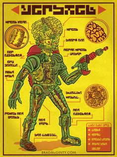 Great set of iilustrations of famous monsters for sci-fi geeks . Anatomy Of A Martian by Brad McGinty #illustration #mars #monsters