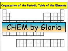 Periodic trends electronegativity ionization energy and atomic organization of the periodic table powerpoint urtaz Images