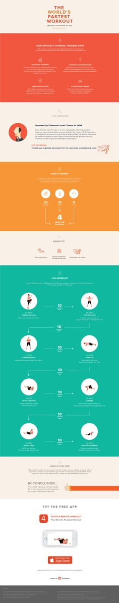 Keep Fit Daily With This Tabata 4 Minute Workout App Fast Workouts, Tabata Workouts, Hiit, Pranayama, Aikido, Tai Chi, Healthy Mind, Get Healthy, 4 Minute Workout