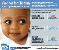 Vaccines for children infant to college age - VFC Infographic: 20 Years of Protection