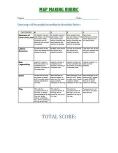 Biome essay rubric word
