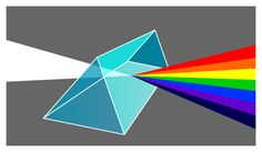 Sir Isaac Newton was one of the first scientists to investigate color theory. Around 1671-72 he discovered the origin of color when he shone a beam of light through an angular prism and split it into the spectrum - the various colors of the rainbow.