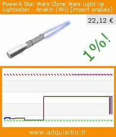 PowerA Star Wars Clone Wars Light Up Lightsaber - Anakin (Wii) [import anglais] (Accessoire). Réduction de 57%! Prix actuel 22,12 €, l'ancien prix était de 51,50 €. https://www.adquisitio.fr/powera/star-wars-clone-wars-0