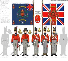 (north Gloucestershire) Regiment of Foot Colour Party British Army Uniform, British Uniforms, British Soldier, Battle Of Waterloo, Waterloo 1815, Military Art, Military History, Military Uniforms, Military Flags
