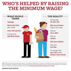 Avg minimum wage worker is a 35yo woman who works full time and earns half her family's income.