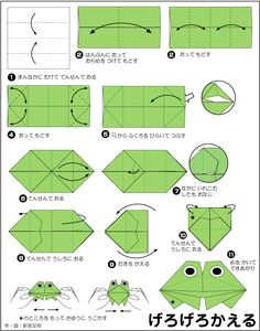 How To Make Origami Frog Diy Paper Folding