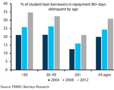 Kids are getting hooked on debt and irresponsibility early in life.