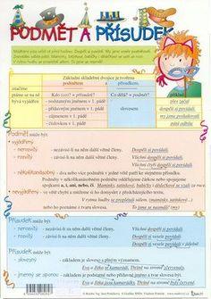 Class Activities, School Hacks, Montessori, Free Printables, Children, Kids, Homeschool, Language, Parenting