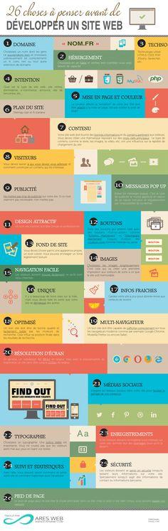 Infographie: 26 choses à penser avant de développer un site web