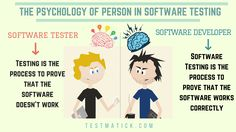 Software Testing, Software Development, Funny Test, Psychology, Humor, Psicologia, Cheer, Psych, Ha Ha