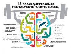 Negocios-Manuel Le Gentil, 18 cosas que personas Mentalmente Fuertes Hacen