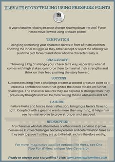 Checklists and Tip Sheets: PACING AND PRESSURE POINTS   One Stop For Writers