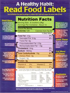 chemicals ingredients of food - Google Search