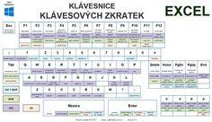 http://office.lasakovi.com/img/klavesove-zkratky-Excel.jpg