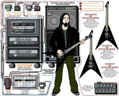 Michael Padget – Bullet For My Valentine – 2008 | Guitar.com