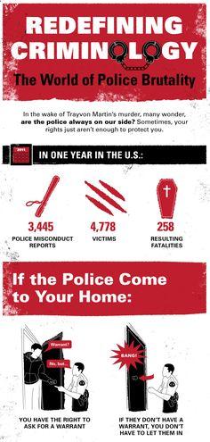Redefining Criminology: The World of Police Brutality    (1 of 4; sources on slide 4)