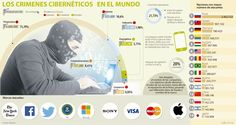 Epsilon y JPMorgan, entre los ataques cibernéticos más caros de la historia