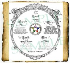 Digital Graphic Wiccan Elements Pentagram in Sacred Circle - BoS Spell Page, witchcraft pagan diagram via Etsy