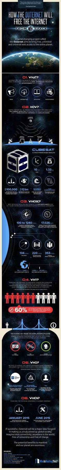 How The Outernet Will Free The Internet From Space - A game-changing project called the Outernet aims to bring free, unlimited and universal web access to the entire planet. | #Infographic [The Internet of the Future: http://futuristicnews.com/tag/internet/ Space Future: http://futuristicnews.com/category/future-space/]