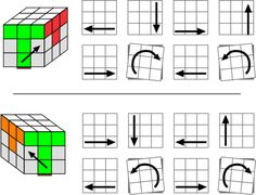 Kids Discover How to solve a rubik s cube Step By Step Painting Step By Step Drawing Rubics Cube Solution Solving A Rubix Cube Rubik& Cube Solve Cubes Math Pile Of Books Book Stands Cute Doodles Step By Step Painting, Step By Step Drawing, Rubics Cube Solution, Rubiks Cube Patterns, Solving A Rubix Cube, Rubik's Cube Solve, Rubiks Cube Algorithms, Folding Fitted Sheets, Art Drawings For Kids