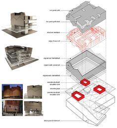 Structural Analysis: Caixa Forum - bREANNACARLSONSTUDIO