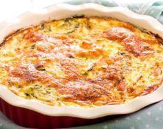 Gratin de chou blanc au curry brûle-graisses Croq'Kilos…