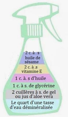 hair routine for frizzy hair * hair routine . hair routine for natural hair . hair routine for curly hair . hair routine for wavy hair . hair routine for growth . hair routine for straight hair . hair routine for frizzy hair Curly Hair Styles, Natural Hair Styles, Concealer Palette, Natural Haircare, Moisturize Hair, Diet And Nutrition, Nutrition Articles, Nutrition Products, Nutrition Guide