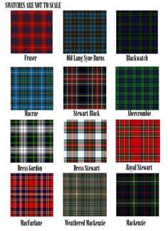 Items similar to Choose the Tartan Melamine Plate on Etsy Textile Pattern Design, Textile Patterns, Clothing Patterns, Mode Tartan, Tartan Plaid, Doll Style, Moda Zara, Mode Punk, Picnic Outfits