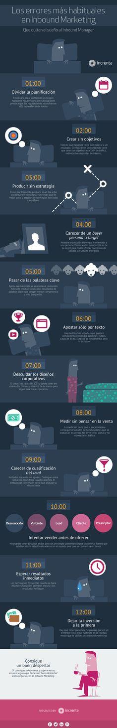 Los errores más habituales del Inbound Marketing (infografía pineada por @María Tejero)