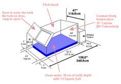 Floatation (isolation) Tank – indepth and upclose