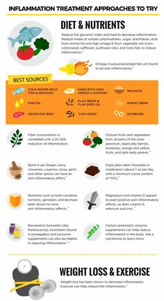 Inflammation treatment approaches to try and certain anti-inflammatory foods that are powerful inflammation fighters