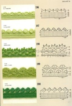 Crochet Edgings with pattern charts. Loads of crochet Motifs, flowers & beautiful Edging patterns at site !!!