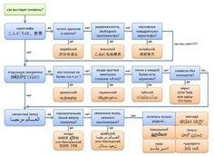 Как распознавать иероглифы