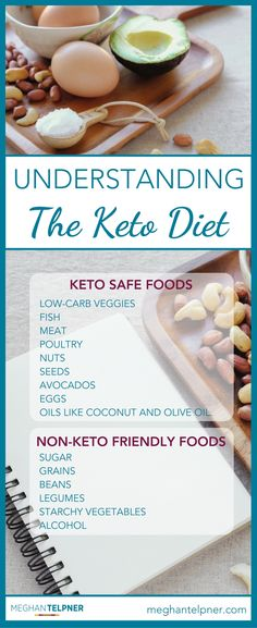 Ketogenic Diet Explained and 10 Keto Recipes