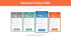 The Awesome Pricing Table is such a felxible system to edit, control & modify the pricing table according to desire!