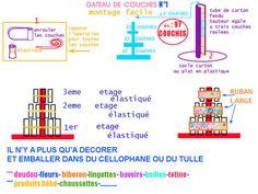 GATEAU_DE_COUCHES_N_1