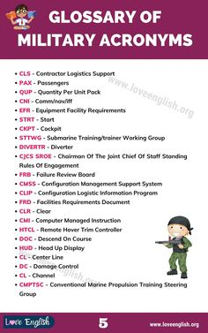 Military Acronyms Military Terms, International Civil Aviation Organization, Learn English For Free, Review Board, Rules Of Engagement, Command And Control, Train System, Engineering Technology, Data Processing