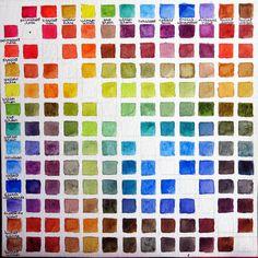 Psychology infographic and charts Color chart… Infographic Description Color chart - Watercolour Tutorials, Watercolor Techniques, Art Techniques, Watercolor Mixing, Watercolor Art, Color Mixing Chart, Colour Chart, Guache, Color Studies