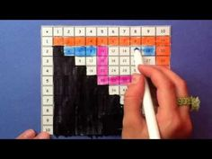 Great intro to multiplication memorization!  A student shows what they already know on the multiplication chart - and what they actually need to memorize.  (3:49)